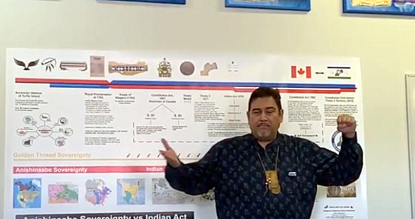 Anishinaabe History before Treaty Part 1 by Allen Sutherland